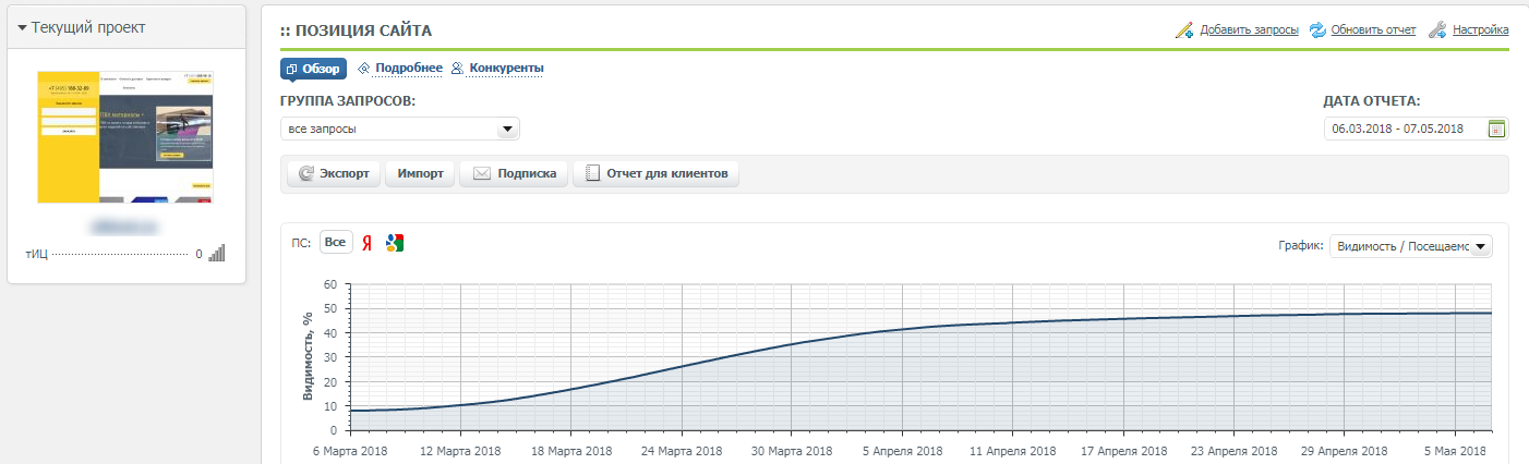 увеличение видимости сайта по AllPositions