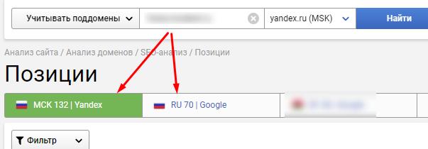 видимость site2.ru