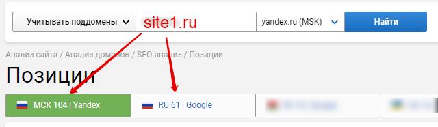 у site1.ru начала увеличиваться видимость - Serpstat