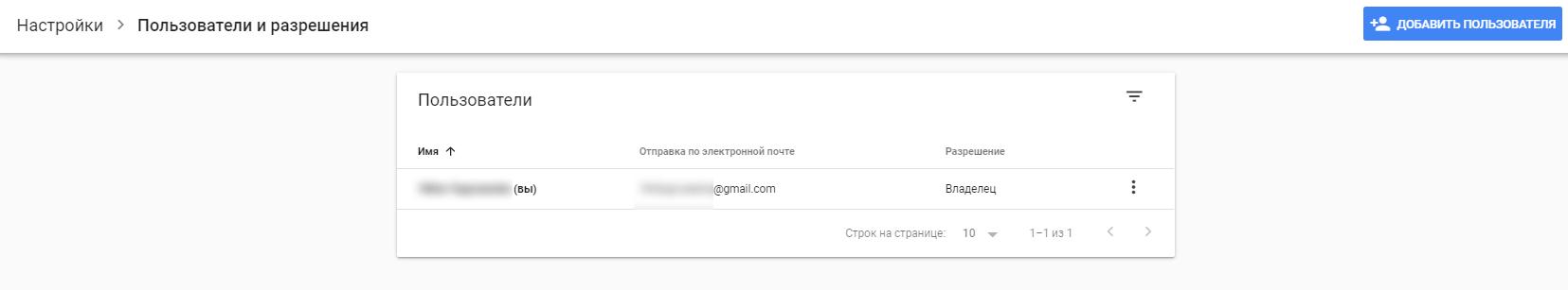 пользователи, владельцы и разрешения