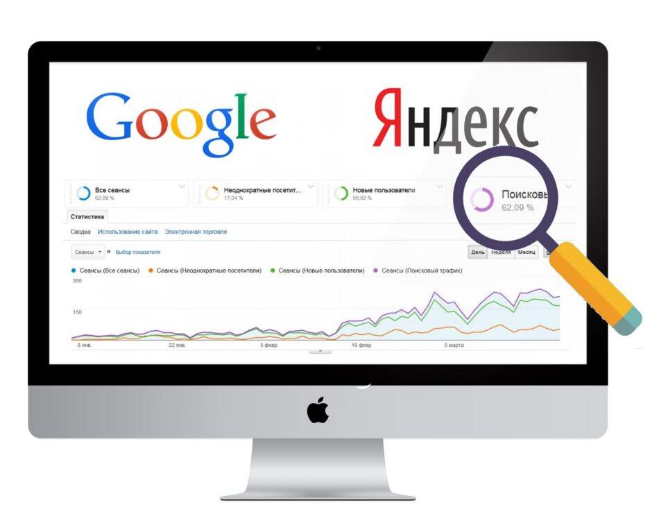 рекламные сети поисковых систем