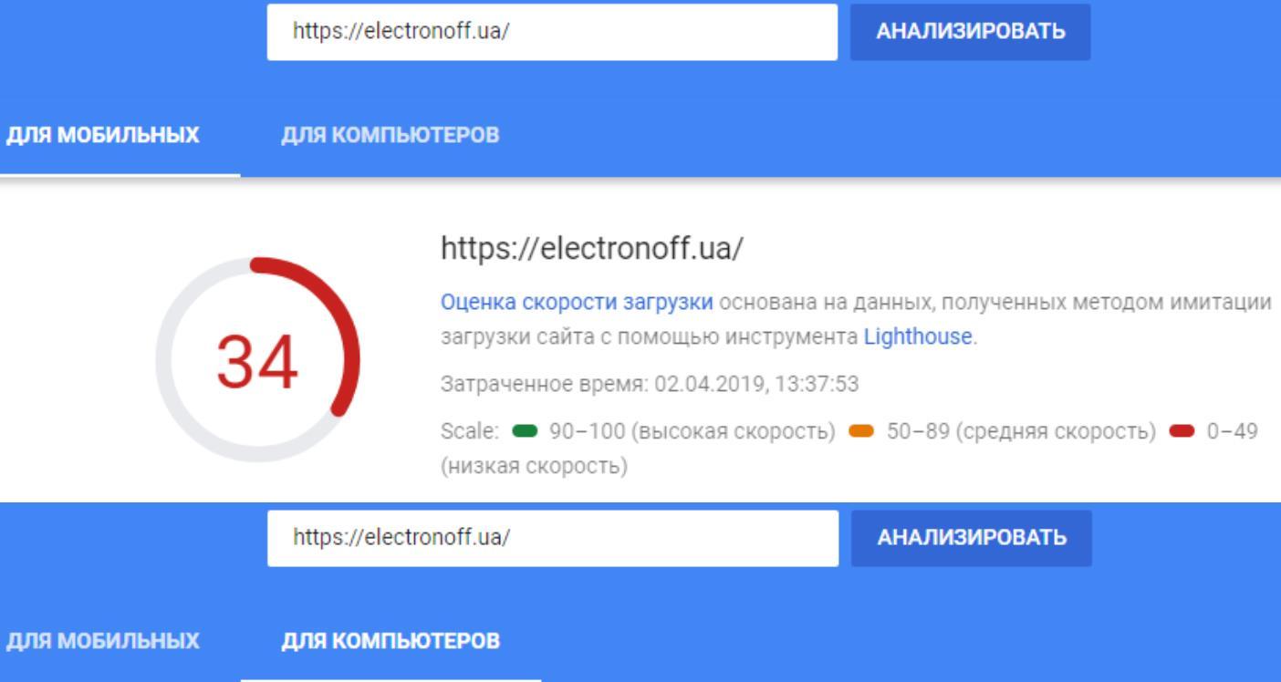 низкая скорость загрузки страниц сайта electronoff