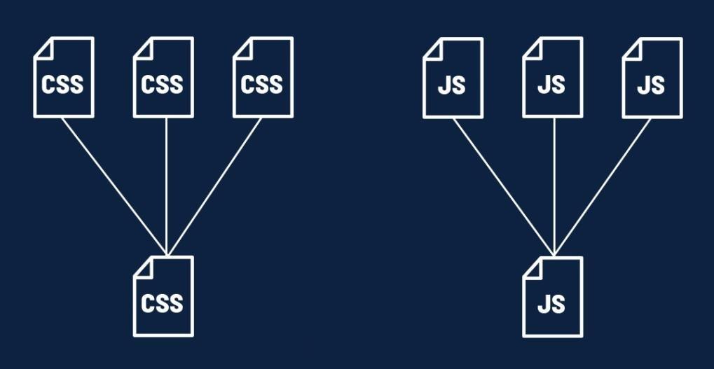 объедините файлы CSS и JS