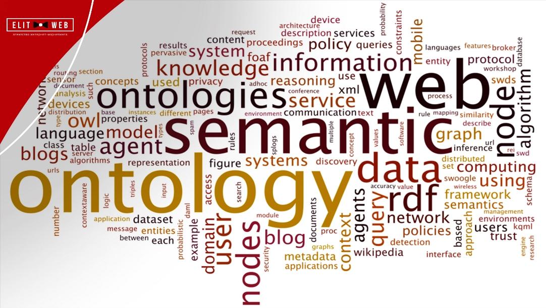проработка ключевых слов и расширение семантического ядра