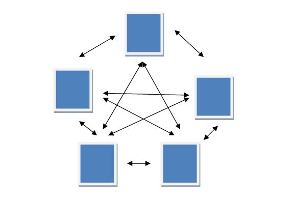 Рабочие схемы внутренней перелинковки сайта - звезда