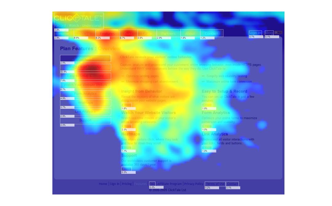 Тепловая карта сайта