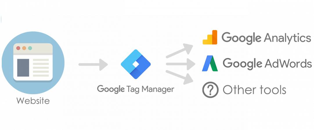 Цели использования Google Tag Manager