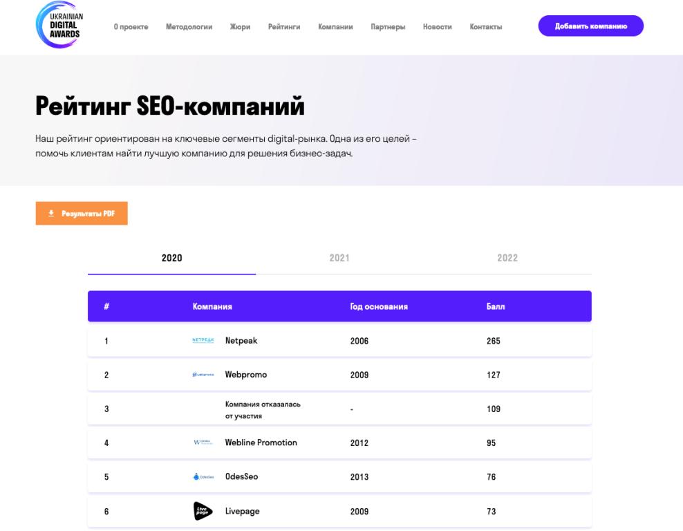 Ukrainian Digital Awards