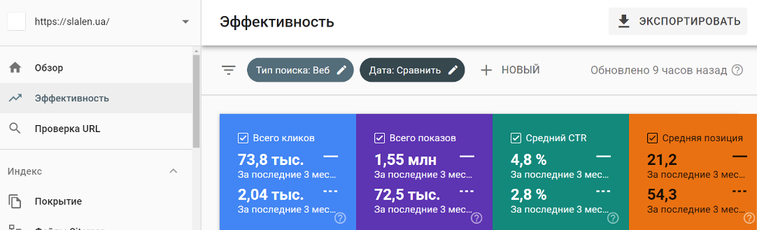 Сравнение эффективности продвижения сайта