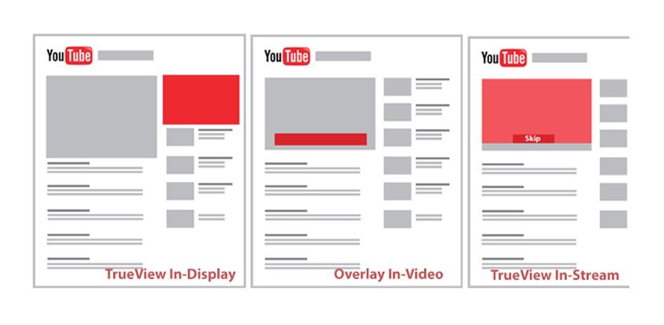 Настройка таргетированной рекламы в Google Ads