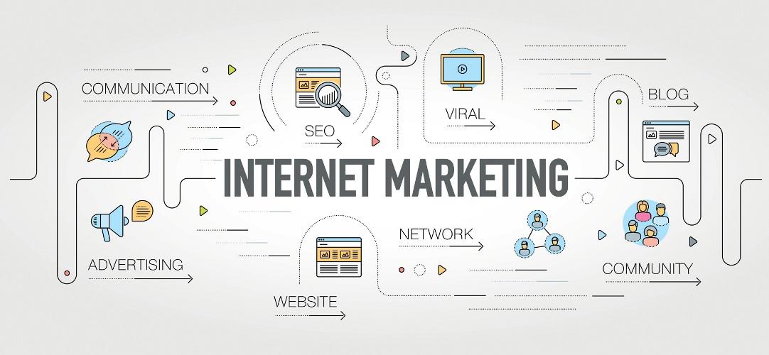 Должностные обязанности интернет маркетолога