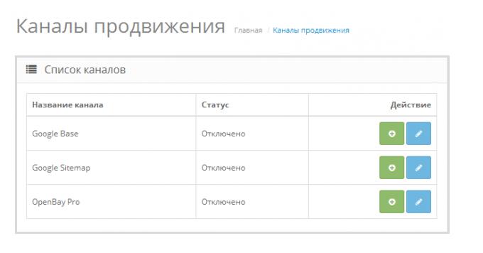 Настройка sitemap.xml и индексирования сайта