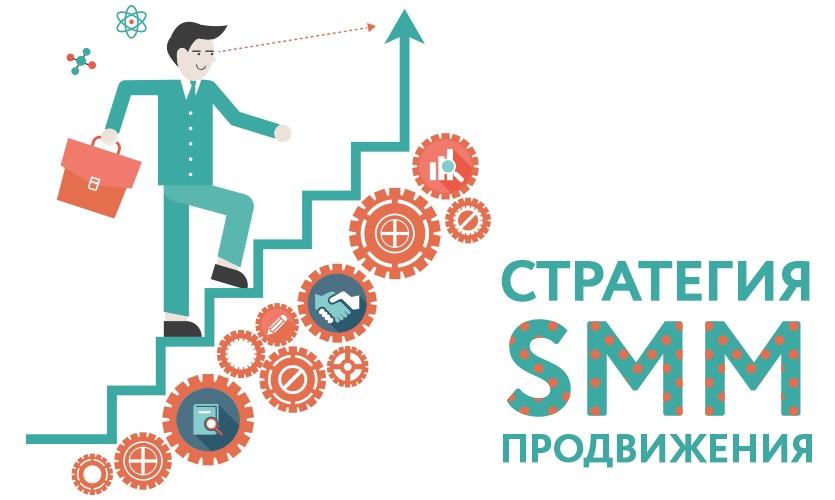 Что такое SMM-стратегия