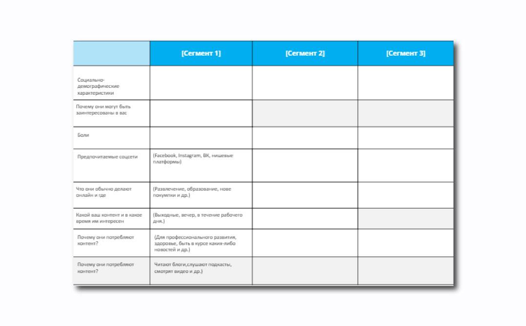 Таблица для сбора ЦА
