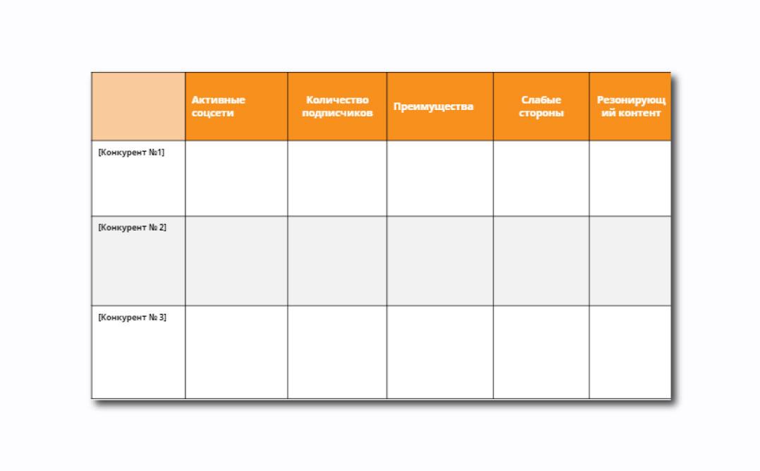 Таблица для анализа конкурентов