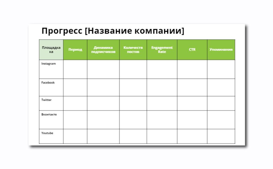 Информация по эффективности