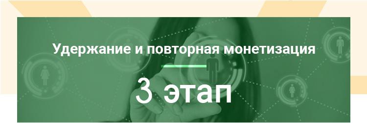 Сайт интернет маркетинга